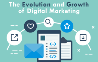 The Evolution of Digital marketing – a New Era