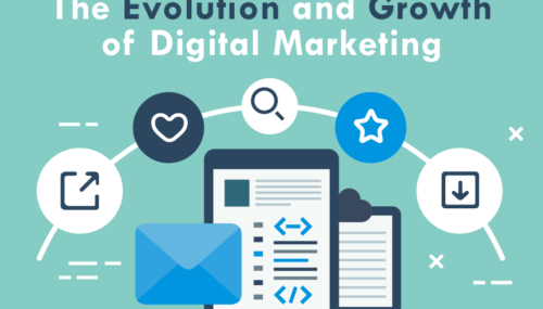 The Evolution of Digital marketing – a New Era